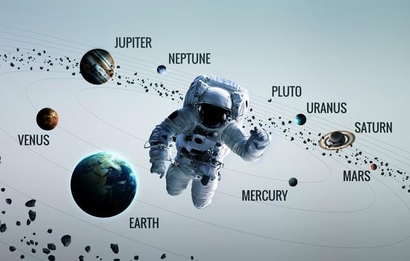 Картинка Сатурн, Космос, Земля, Планеты, Астронавт, Космонавт, Марс, Юпитер, Нептун, Меркурий, Венера, Planets, Saturn, Earth, Астероиды, ...