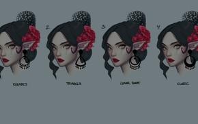 Картинка девушка, цветы, лицо, League of Legends