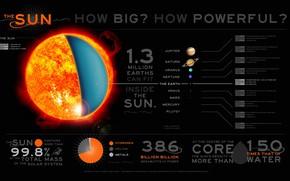 Картинка sun, infographic, solar system